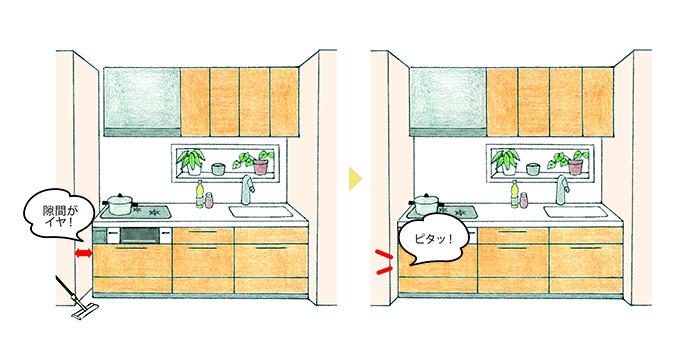 話題のノーリツキッチンのレシピア★1センチ刻みで間口が変えられる! – ミヤケンリフォーム