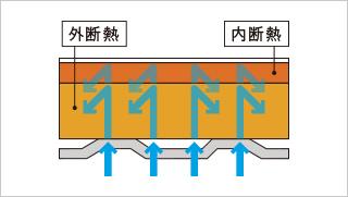 伊勢崎市にて顧客様の浴室工事のお見積りにお伺いしました! – ミヤケンリフォーム