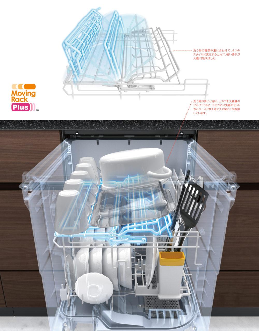 家事を楽にしませんか?おすすめのビルトイン食洗機のご紹介 – ミヤケンリフォーム