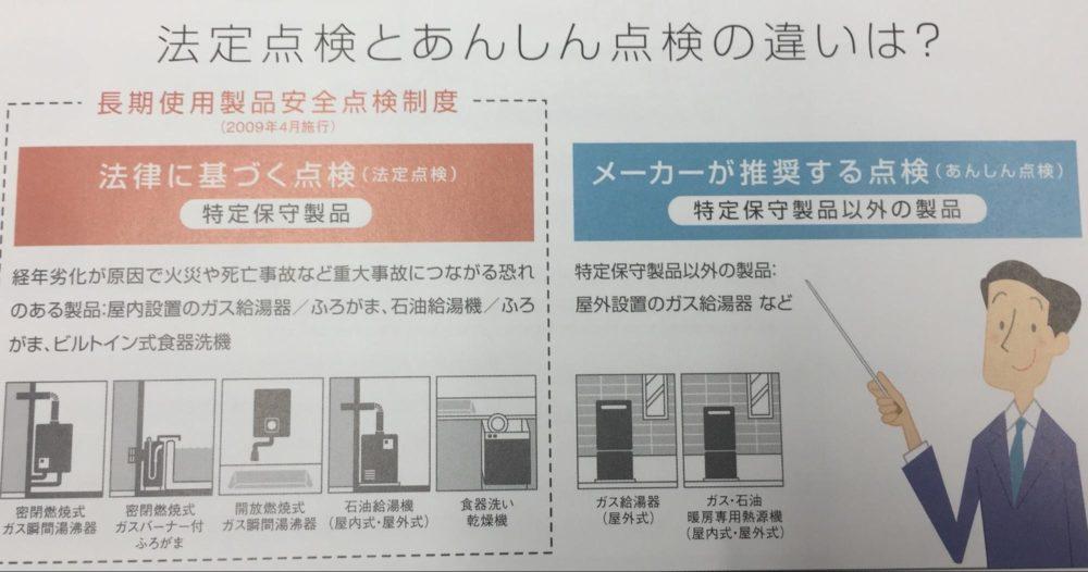 給湯器の法定点検をご存知ですか?
