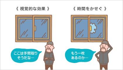 断熱リフォーム 内窓「インプラス」について